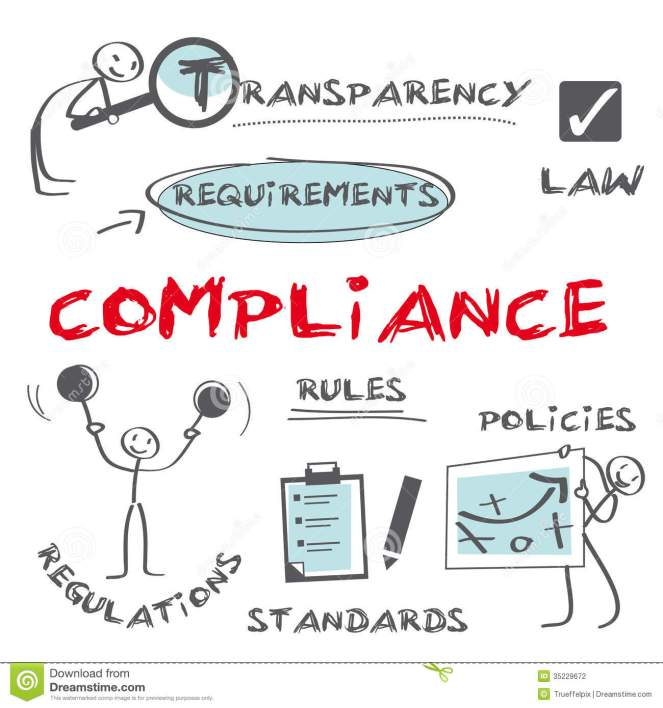 regulatory-compliance-infografic-means-conforming-to-rule-such-as-specification-policy-standard-law-describes-35229672.jpg