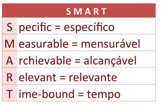 content_smart