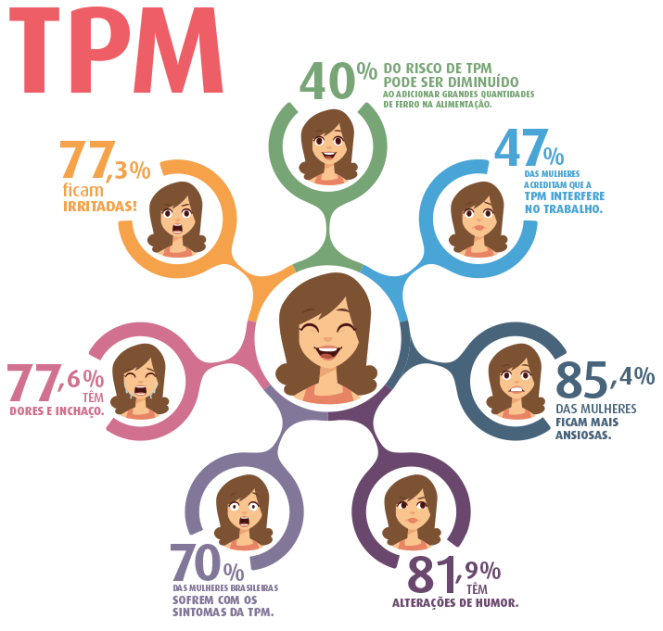 Blog_TPM
